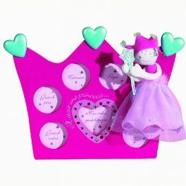 Arbol Genealógico Princesse